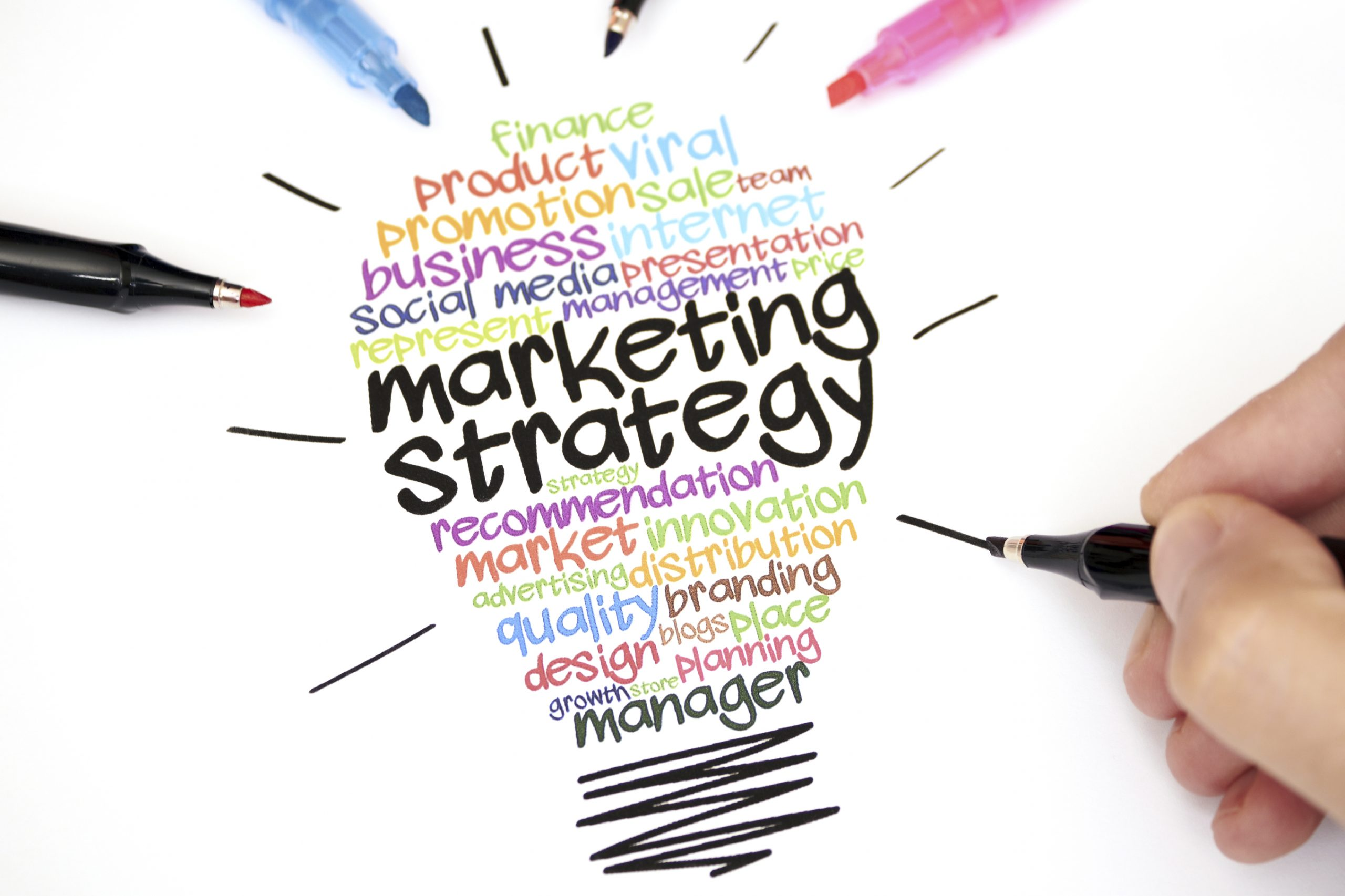 How to achieve your marketing goals?